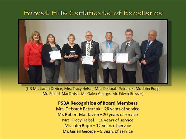 PSBA Recognition